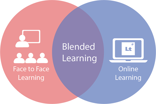PIC: Blended Learning Schedules